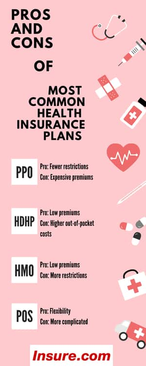 Pros and cons health plans
