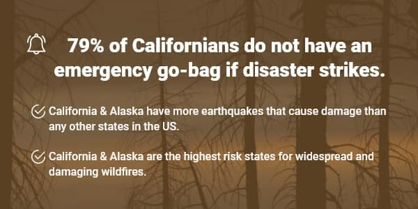 States on Californians and Alaskans emergency preparedness.