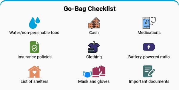 A checklist of items that are essential in a go-bag.