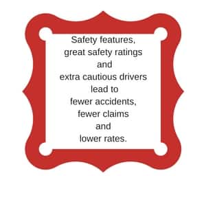 Safety features low rates