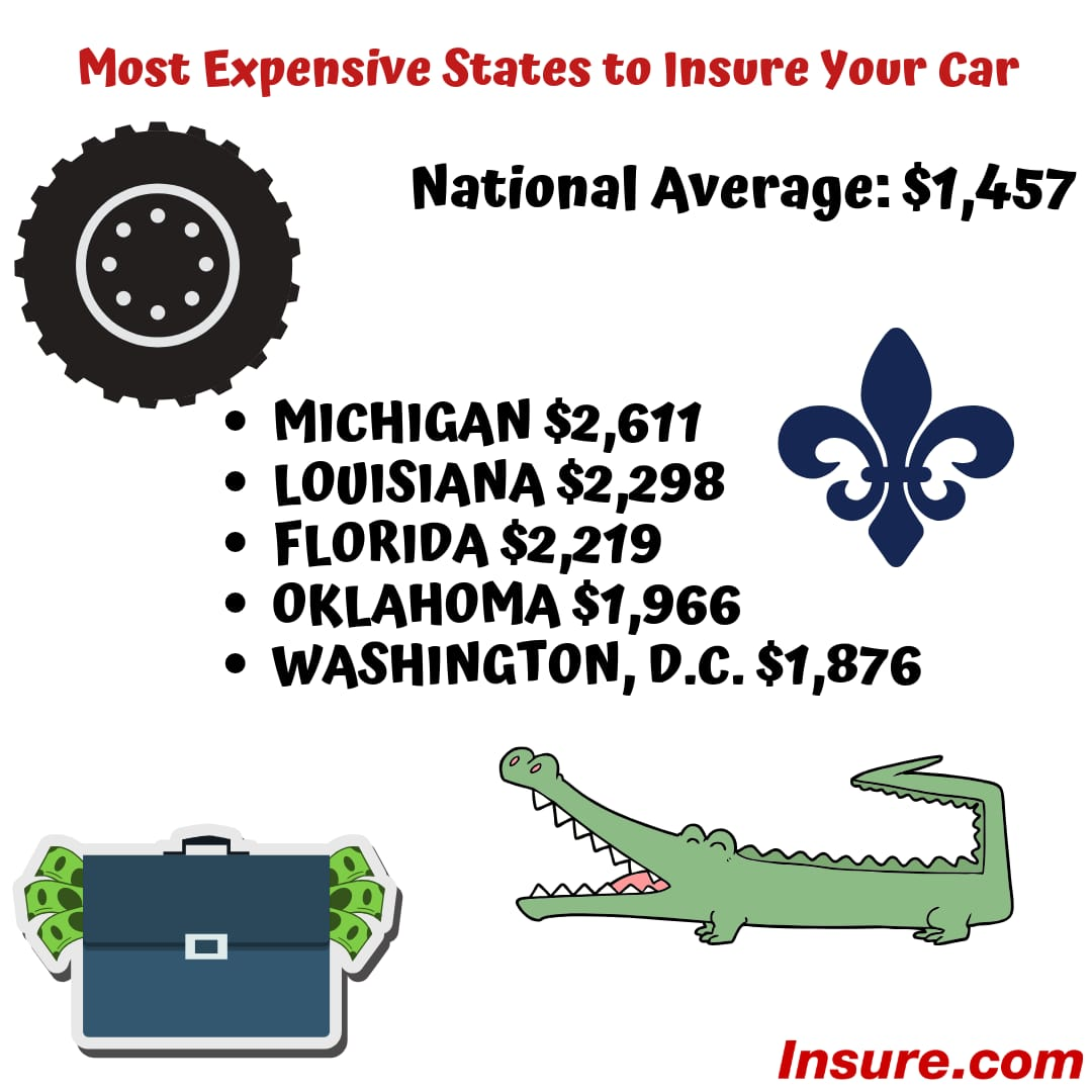 Car insurance rates by state 2019: Most and least expensive